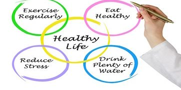 healthy lifestyle afbeelding